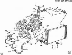 motor repair manual 1993 oldsmobile 88 parking system 1996 oldsmobile 88 lower radiator hose removal how do i replace the heater core in a 1996