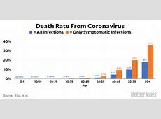 us covid 19 daily deaths
