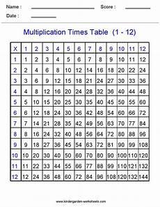 kindergarten worksheets maths worksheets multiplication worksheets multi times table