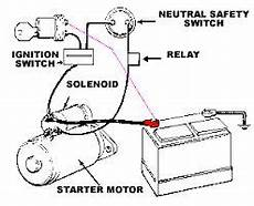 image result for suzuki multicab electrical wiring diagram