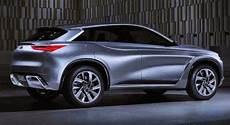 2020 infiniti lineup car review car review