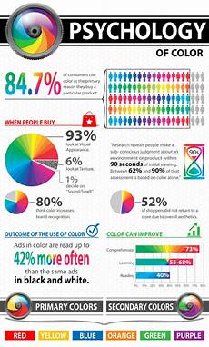 color psychology how big brands use colors in advertising and marketing what your logo s color says about your company