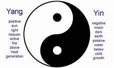 Malvorlagen Yin Yang Kita Paradigma Kontradiksi Kebaikan Vs Kejahatan Dalam