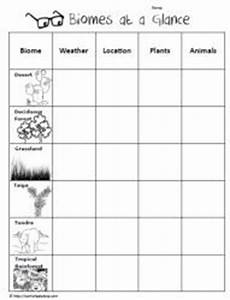 1000 images about 6th grade pinterest math word walls 6th grade science and academic
