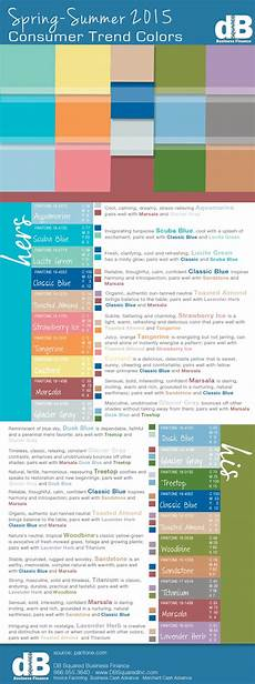 2015 And Summer Color Trends Visual Ly