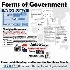 forms of government bundle by history in heels tpt