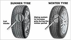 difference pneu neige et pneu hiver winter tyres essential safety precautions
