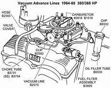 Electric Choke Wiring Diagram 1978 Corvette by 1964 65 Vacuum Advance Lines Diagram View Chicago