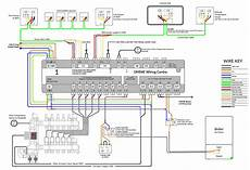 omnie network controls with electric mixing valve for weather compensation omnie underfloor