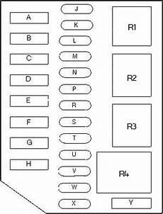lincoln town car 1992 1997 fuse box diagram auto genius