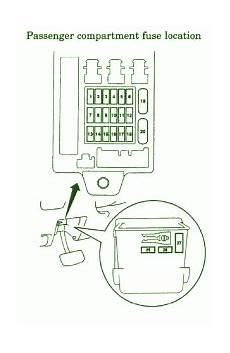 mitsubishi fuse box diagram fuse box mitsubishi 2002 lancer oz rally passenger compartment diagram