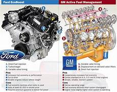 ford ecoboost motor probleme buick rendezvous 3 5 2006 auto images and specification