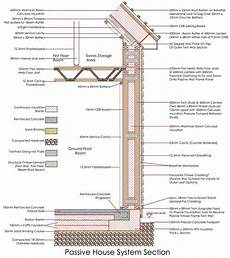 passive house planning package download passive budget build package in 2019 passive house