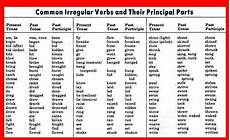 verb forms list of regular and irregular verbs in english eslbuzz learning english