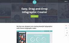 14 tools for infographics to enhance digital marketing practical ecommerce