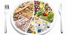sle diet chart to eat a balanced diet read health