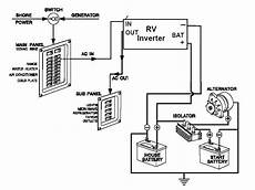 fleetwood water wiring diagram rv ac wiring schematic rv wiring diagram http www pic2fly fleetwood rv wiring