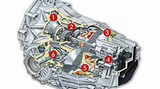 Stufenloses Getriebe Toyota