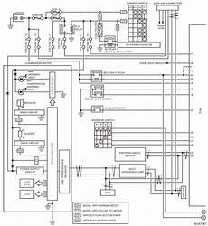 service manuals schematics 2000 subaru legacy transmission control subaru crosstrek service manual cvt control system wiring diagram wiring system