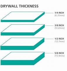 gypsum sheet size the go to guide for drywall size and thickness williams brothers corp medium