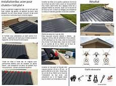 pose bac acier toit plat toiture