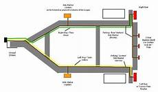 standard 4 pole trailer light wiring diagram automotive electronics trailer wiring diagram