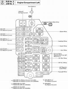 1988 toyota camry fuse box diagram image details 2007 toyota camry fuse diagram wiring diagram database