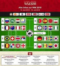Wm 2018 Alles Zur Fifa Weltmeisterschaft 2018 In Russland