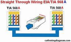 Cat6e Wiring Diagram