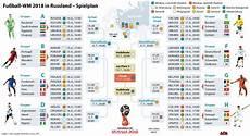 Malvorlagen Fifa Fussball Wm 2018 Fifa Fu 223 Wm 2018 Der Spielplan Trend At