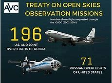 Us Open Skies Treaty,Russia Accuses US Of Undermining Security With Open,Open skies treaty news|2020-05-24