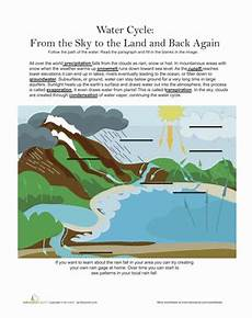 earth science water cycle worksheets 13266 earth space science resources education