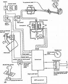 free auto repair manuals 2003 acura rsx head up display 2003 acura rsx cruise control circuit diagram free service