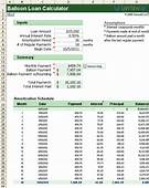 Mortgage Calculator With Balloon Payment