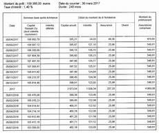 tableau d amortissement d un pr 234 t immobilier