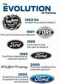 30 Best Ford Signs Images  Trucks