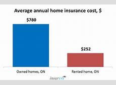 earthquake insurance companies,earthquake insurance in california,how much does earthquake insurance cost