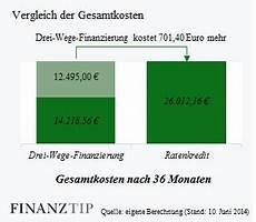 Neuwagen Finanzierung Mit 3 Wege Finanzierung Zum