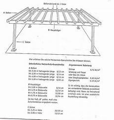 zimmermann company gmbh unterkonstruktion