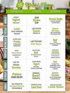 a healthy eating meal exercise and mindfulness plan just for you hellofresh blog
