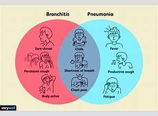 flu vs pneumonia chart