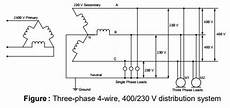 Solved The Loads Connected To The Three Phase 4 Wire 400