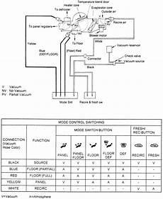 1999 hyundai excel engine diagram repair guides