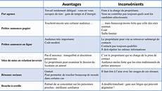gestion locative en ligne comparatif comparatif gestion locative