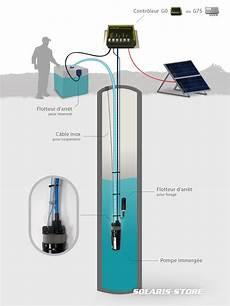 pompe a eau pour puit artesien kit solaire de pompage immerg 233 shurflo 70 m autonomie