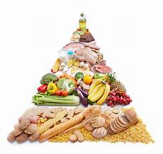 different types of food how to keep a balanced diet