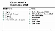 an introduction to asset liability management