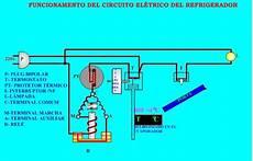 coches manuales sistema electrico de refrigeracion domestica