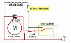 heater termination thermostat htt