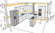 funkcjonalna instalacja elektryczna w kuchni instalacja elektryczna normy elektryczne